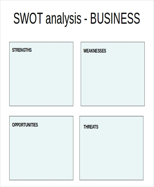 editable swot analysis