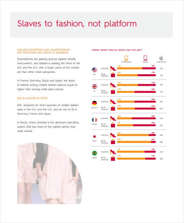 fashion marketing report
