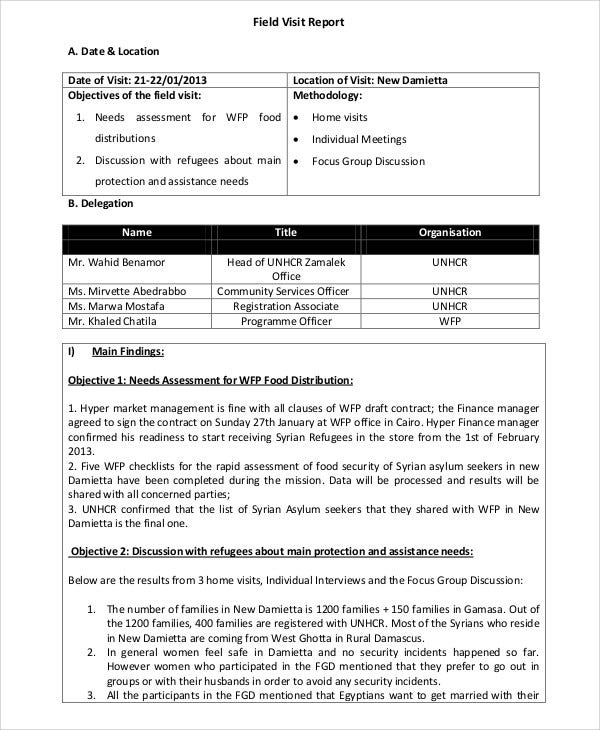 Customer visit report template 28 images customer for Facilities management report template