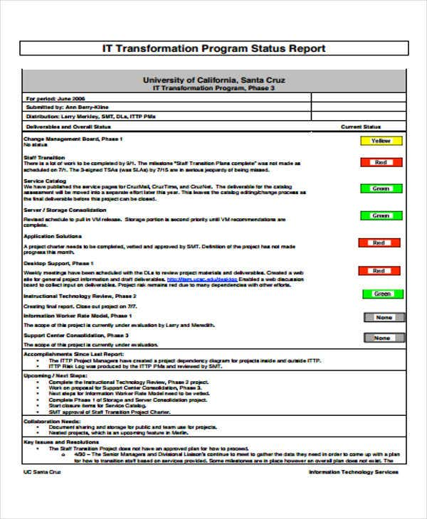 16+ IT Report Templates - Free Sample, Example Format Download ...