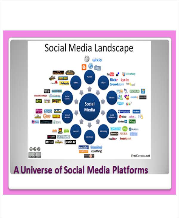 landscape social media