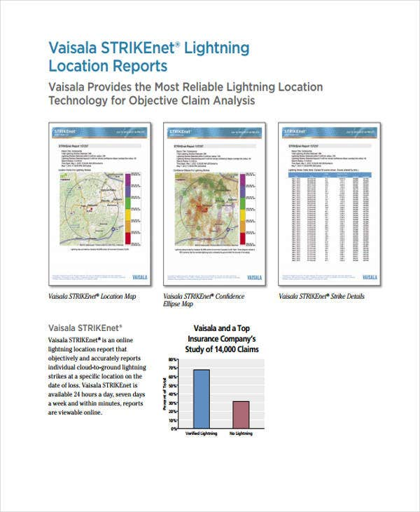 lightning report