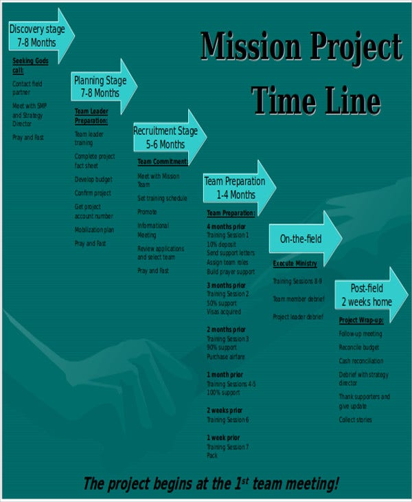project powerpoint template