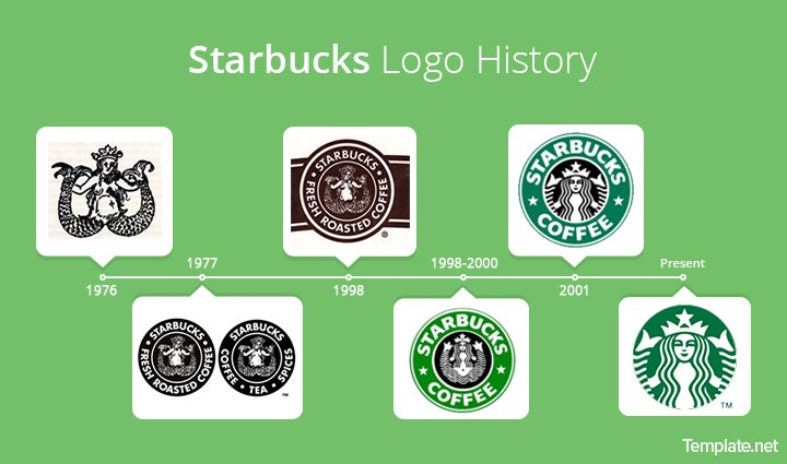 Definitive Guide To Creating A Company Logo 200 Company