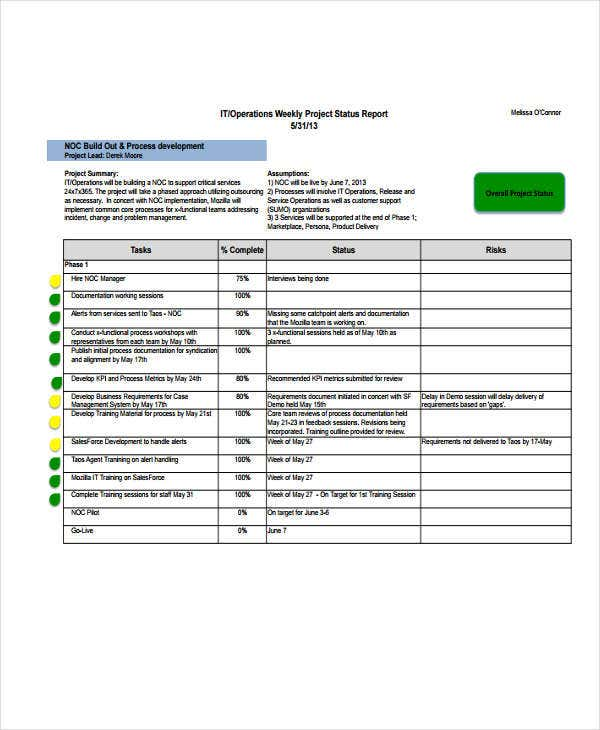 It Report Template. Blank Department Weekly Status Report Template