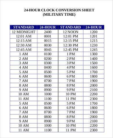 24 hour time chart template - military time conversion chart 11 free pdf documents