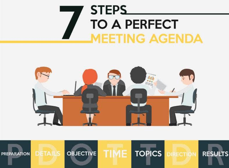 7-steps-to-a-perfect-meeting-agenda