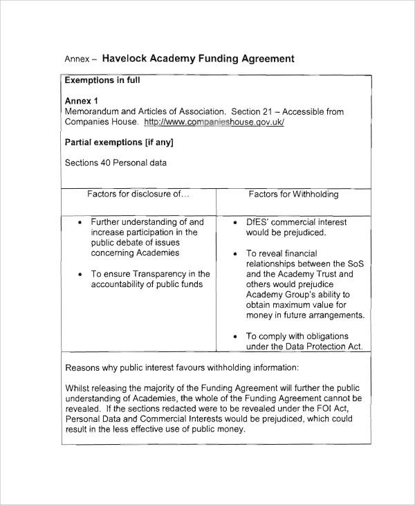 academy funding