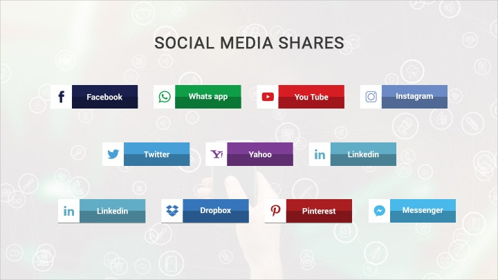 add social media shares functionality