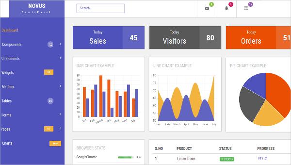 14+ Admin Dashboard Templates | Free & Premium Templates