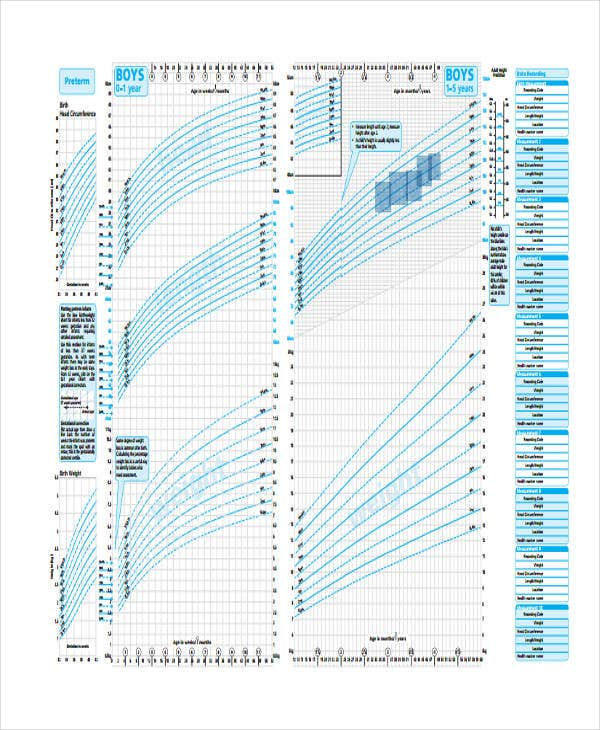 Growth Chart Templates - 7+ Free Word, PDF Format Download | Free ...
