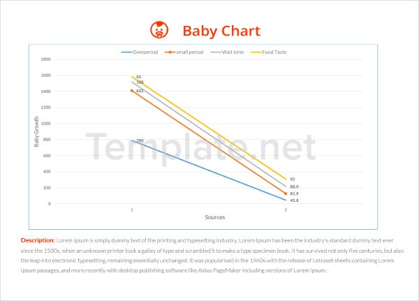 Baby Chart Template