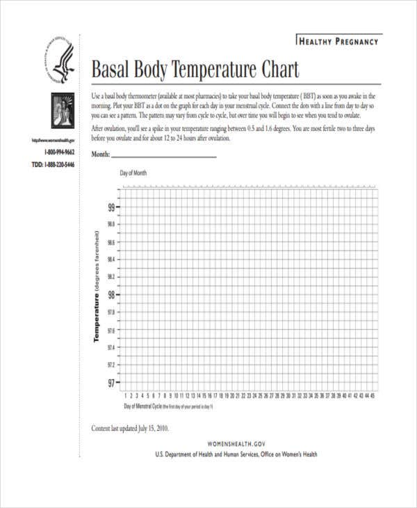 41 simple chart templates free premium templates for Basal body temperature chart template
