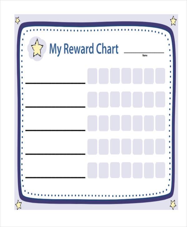 Blank Chart Template