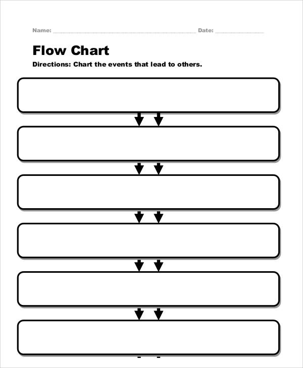 10 flow chart templates word pdf free premium for Flow charts templates for word