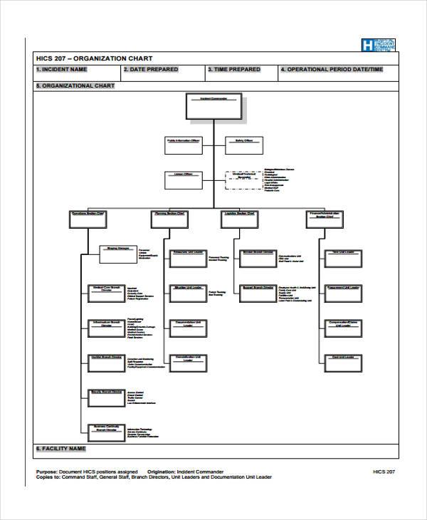 blank hierarchy