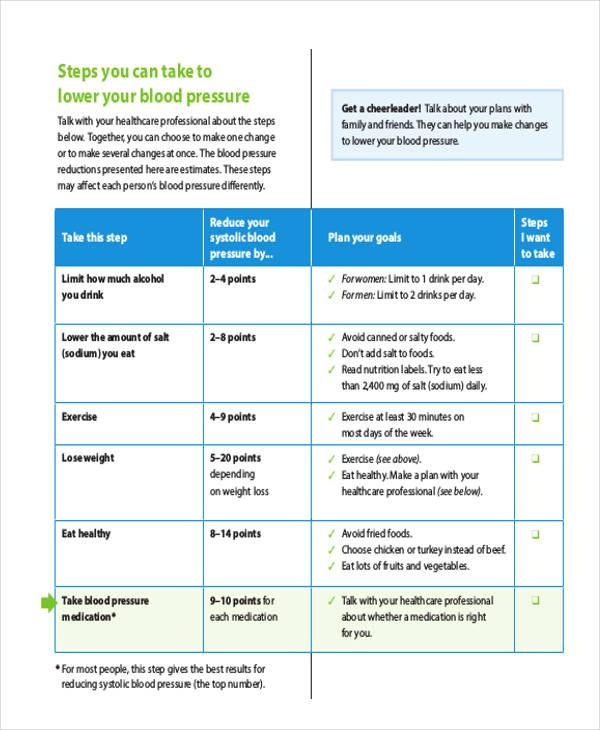 blood pressure chart1