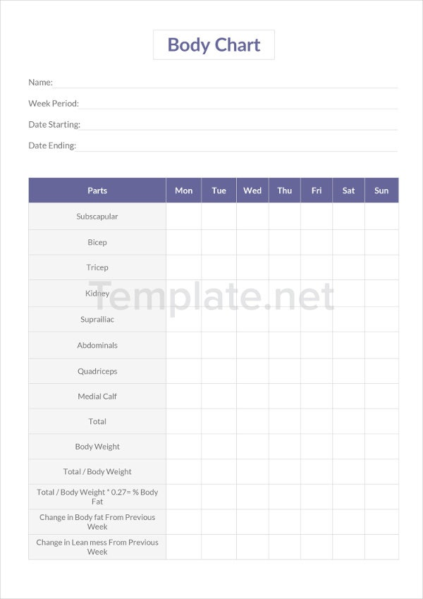 Body Chart Templates