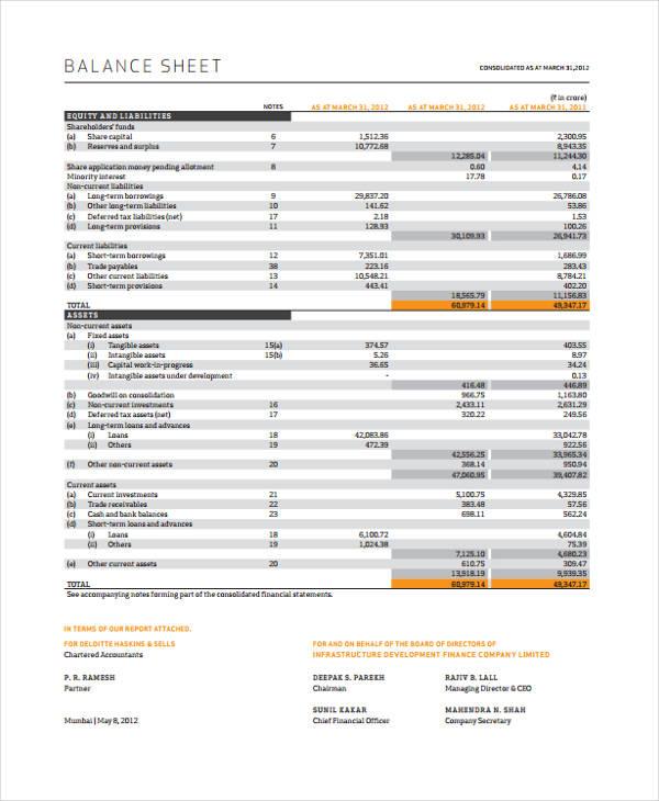 budget sheet1
