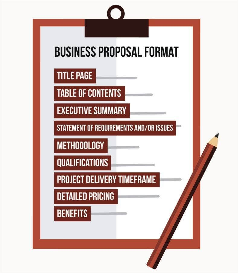 business-proposal-format