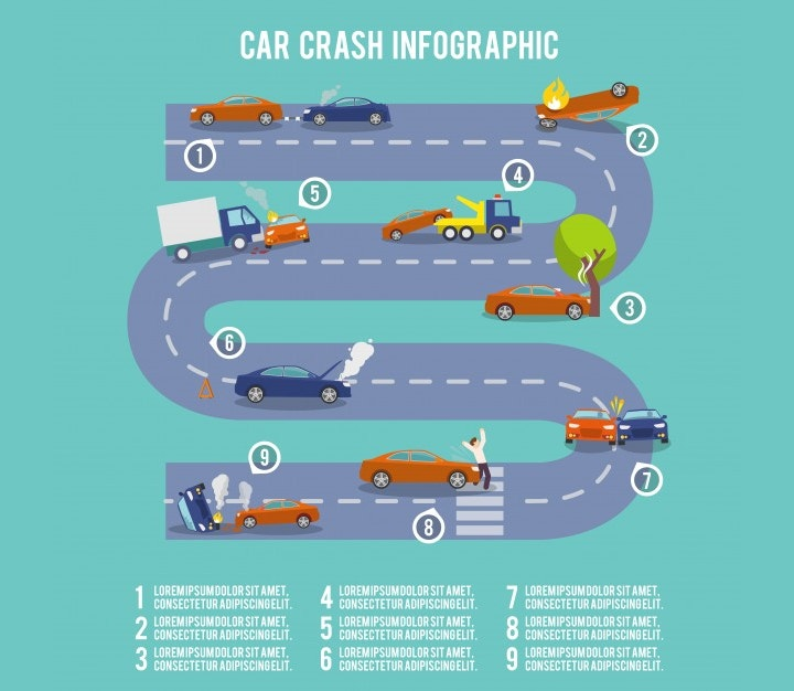 car-crash-infographic