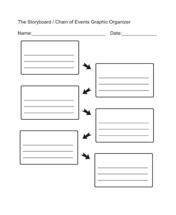 chain of event storyboard