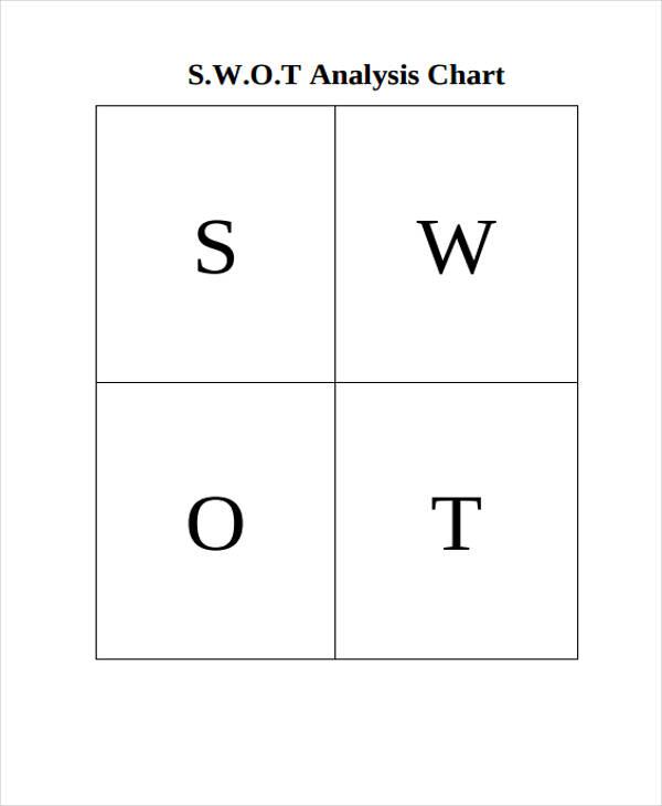 chart in pdf