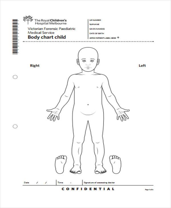 child chart1