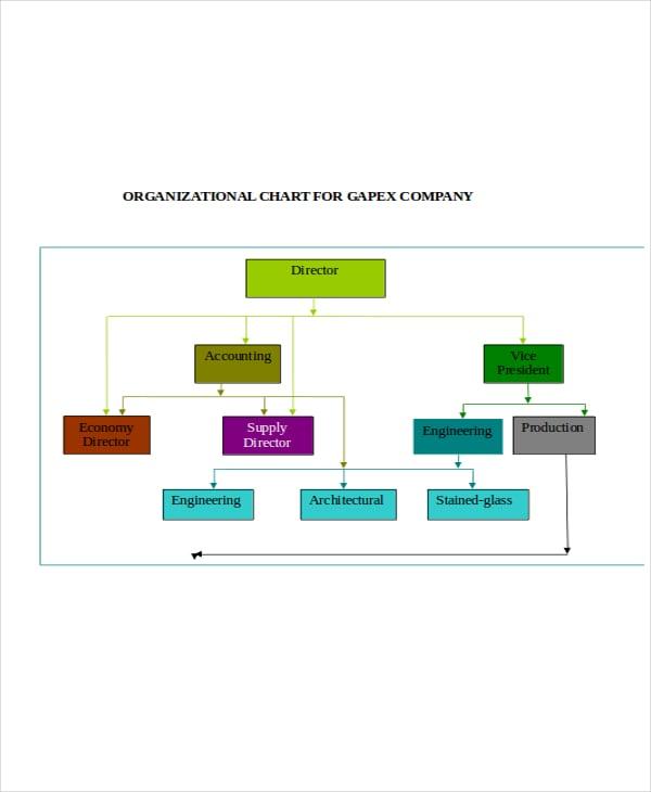 company chart1