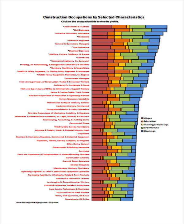 construction bar chart1