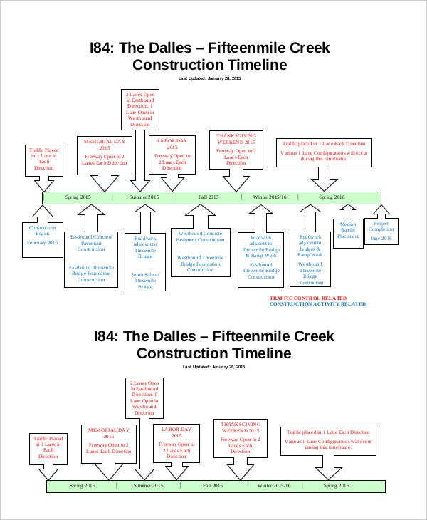 Timeline Chart Templates  Free Sample Example Format Download