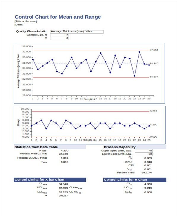 control charts in excel