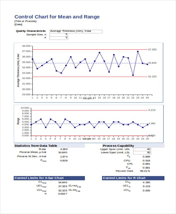 7+ Control Chart Templates - Word, PDF | Free & Premium Templates