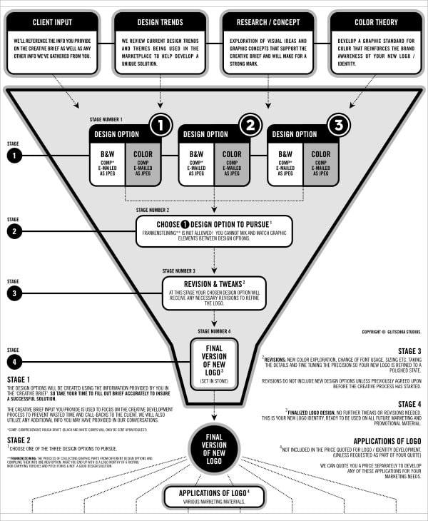 creative chart1