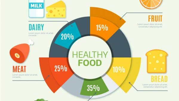diet chart templates word pdf