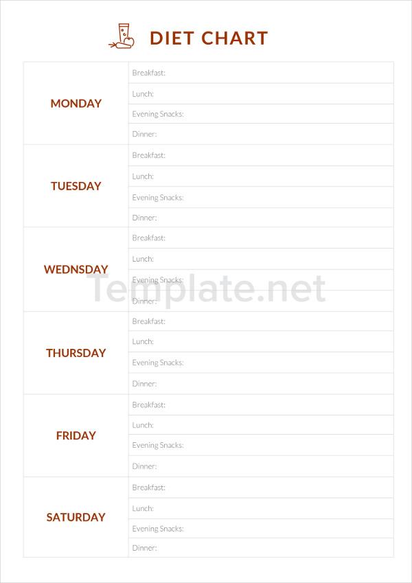 Diet Chart Templates