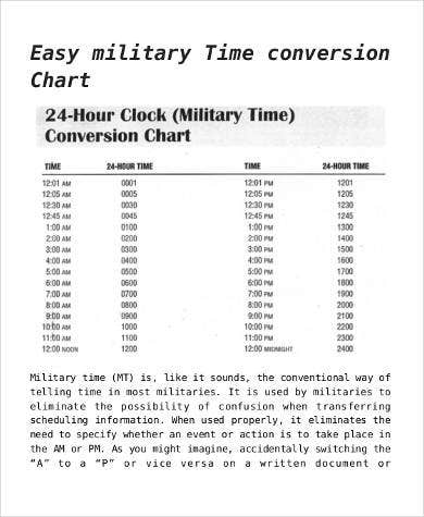 easy military time conversion chart