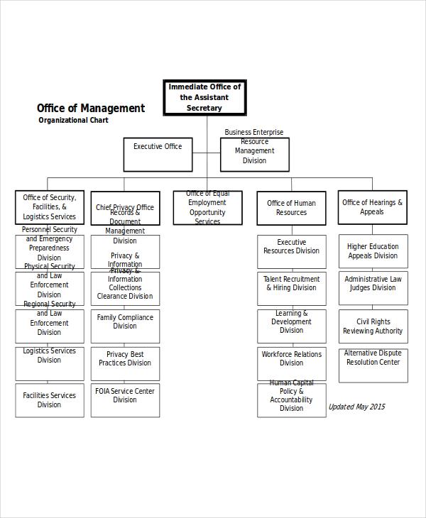 editable chart1