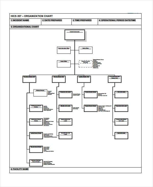 editable organizational1