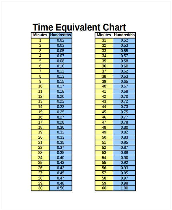 equivalent time in pdf
