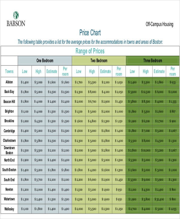 Price Chart Templates  Free Sample Example Format Download