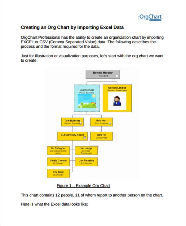 excel organizational chart
