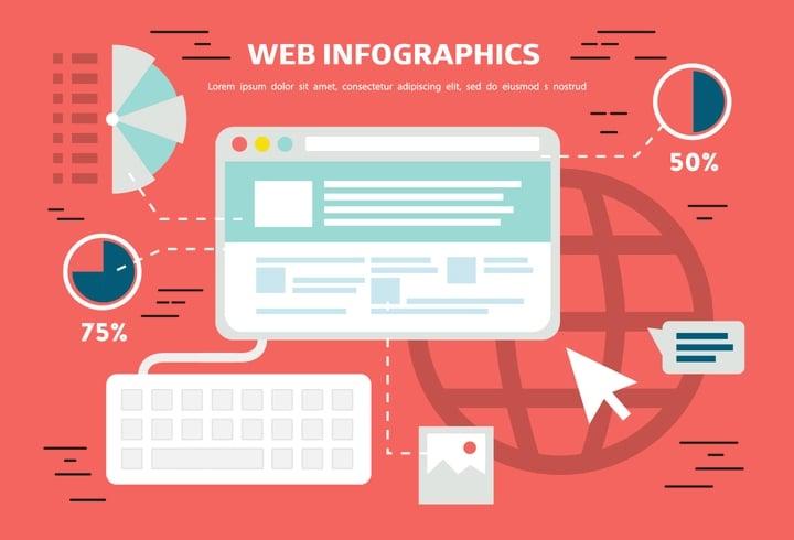 flat web infographics
