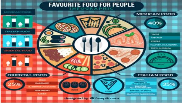 foodcharttemplates1