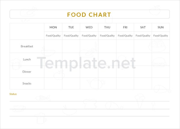 Food Chart Templates