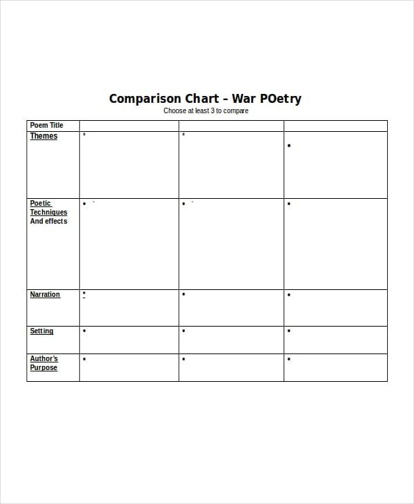 free chart