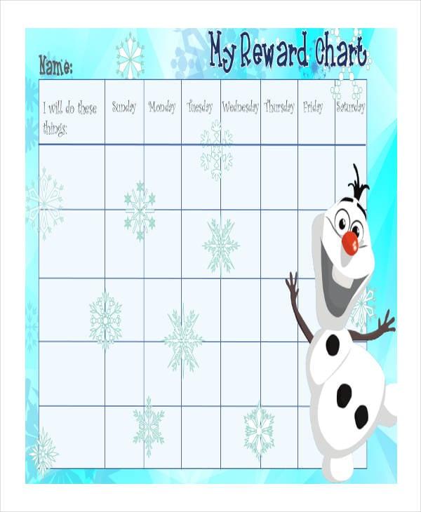 frozen chart