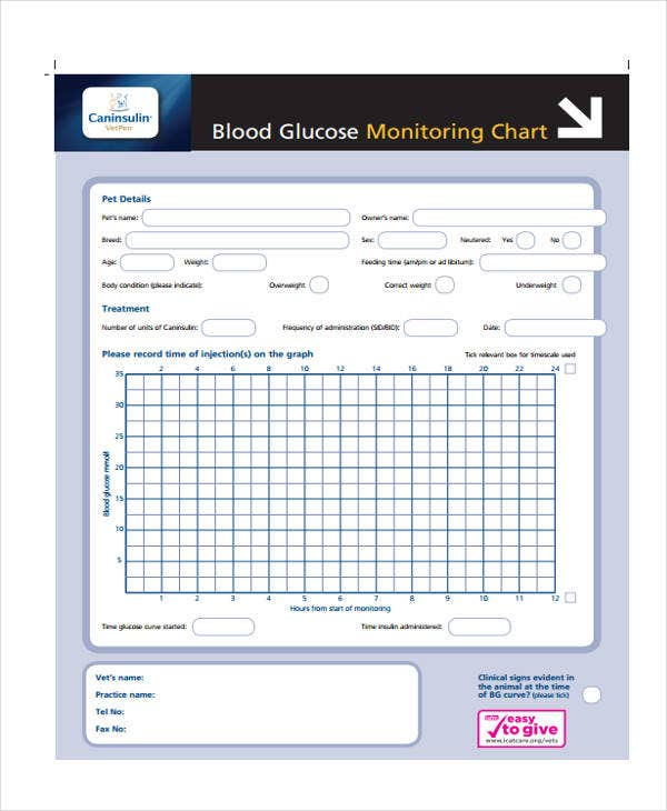 Glucose Chart on simple family tree template