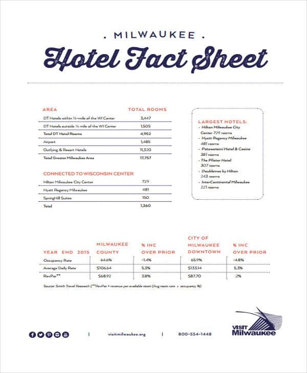 hotel fact