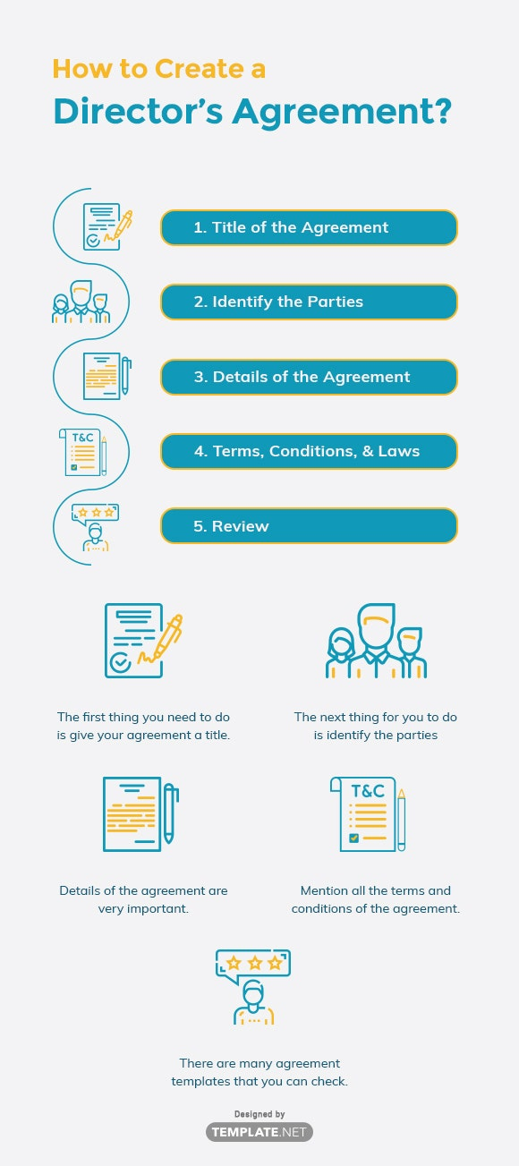 how to create a director's agreement